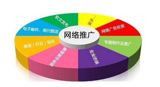省时省力-邯郸企业使用ope体育app手机版爱采购自动发布软件效果好